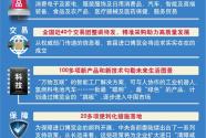 前瞻首届中国国际进口博览会五大看点