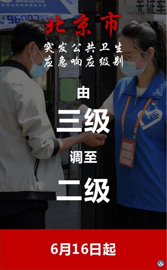 (图表·海报)[聚焦疫情防控]6月16日起北京市突发公共卫生应急响应级别由三级调至二级