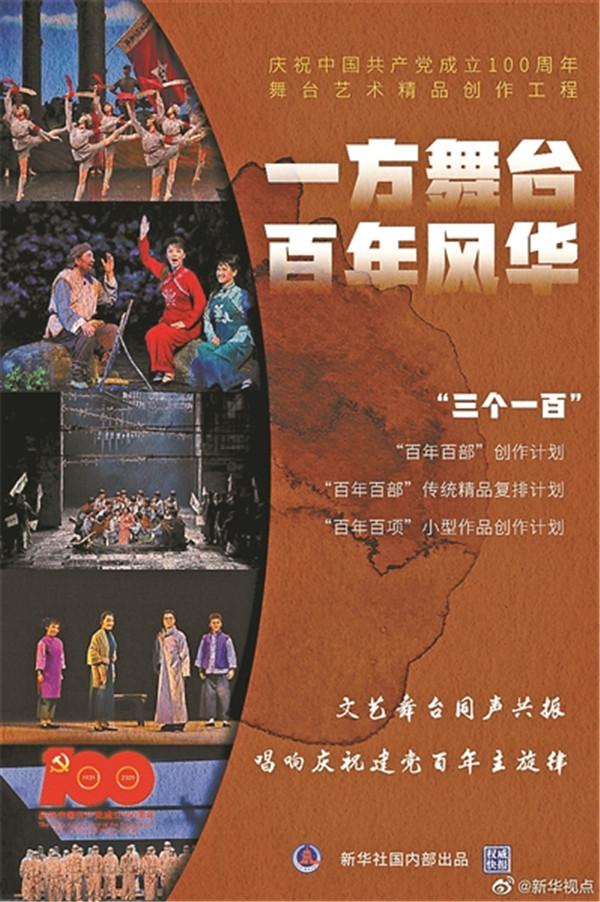庆建党百年 文旅部推三百部舞台艺术精品插图